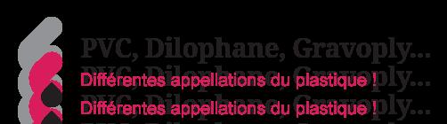 Illustration sur les différentes appellations du plastique : PVC, Gravoply, Dilophane