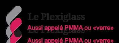 Illustrations sur les différentes appellations du plexi
