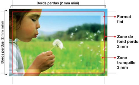 Illustration des zones des bords perdus avant impression