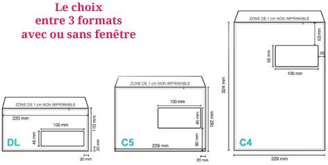 Illustration des zones personnalisables sur une enveloppe, selon son format